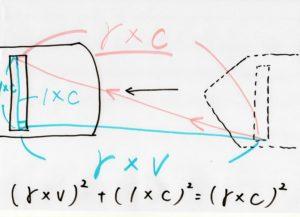 相対性理論11
