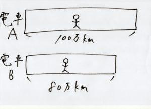 相対性理論3