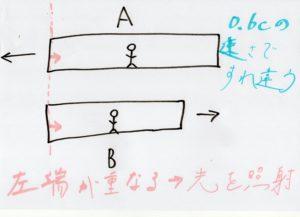 相対性理論4