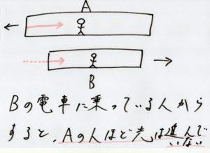 相対性理論5