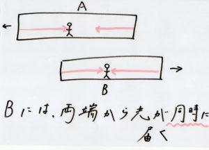 相対性理論7