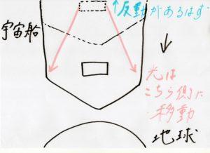 相対性理論8